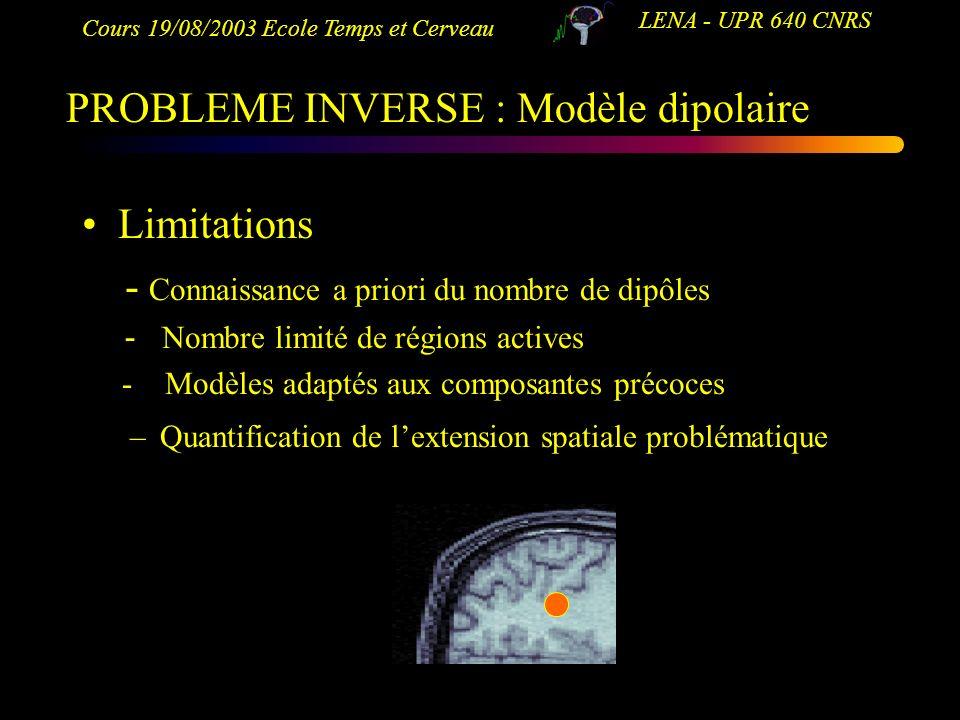 Cours 19/08/2003 Ecole Temps et Cerveau LENA - UPR 640 CNRS Limitations - Connaissance a priori du nombre de dipôles - Nombre limité de régions active