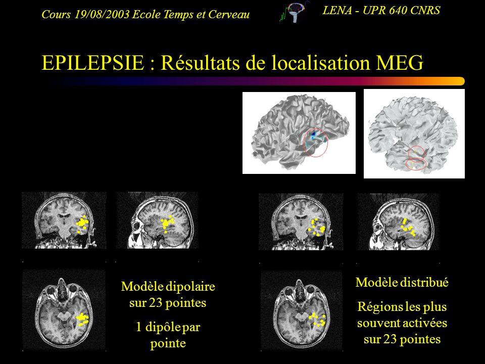 Cours 19/08/2003 Ecole Temps et Cerveau LENA - UPR 640 CNRS EPILEPSIE : Résultats de localisation MEG Modèle dipolaire sur 23 pointes 1 dipôle par poi