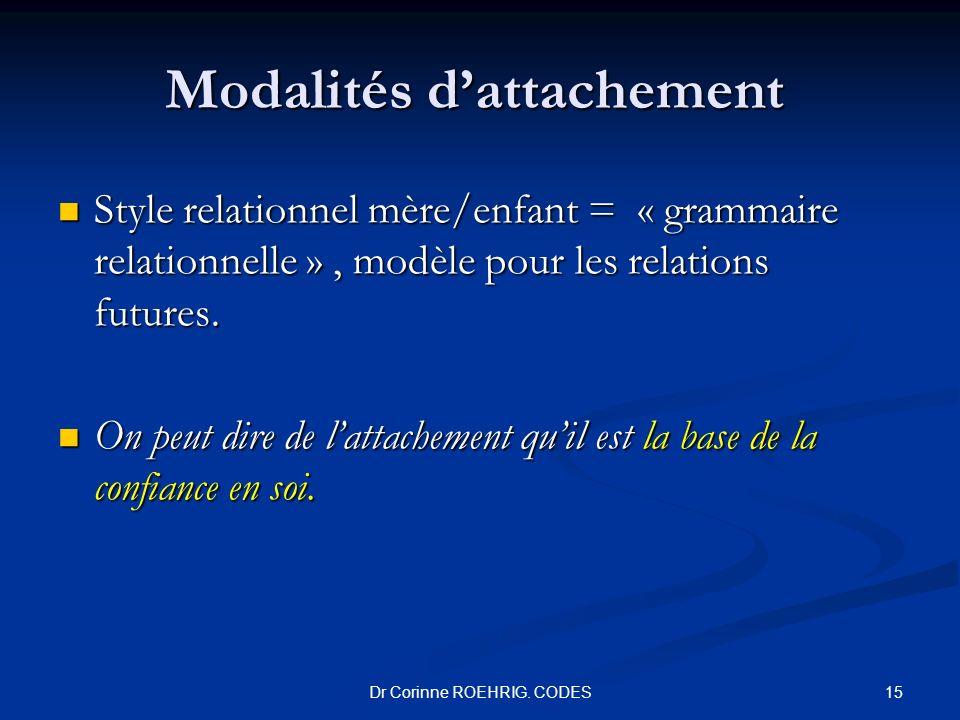 Modalités dattachement Modalités dattachement Style relationnel mère/enfant = « grammaire relationnelle », modèle pour les relations futures. Style re