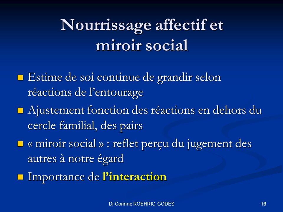 Nourrissage affectif et miroir social Estime de soi continue de grandir selon réactions de lentourage Estime de soi continue de grandir selon réaction
