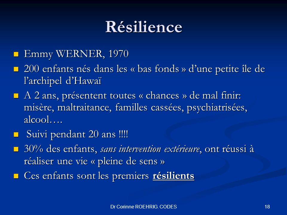 Résilience Emmy WERNER, 1970 Emmy WERNER, 1970 200 enfants nés dans les « bas fonds » dune petite île de larchipel dHawaï 200 enfants nés dans les « b