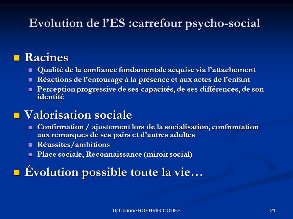 Dr Corinne ROEHRIG. CODES Evolution de lES :carrefour psycho-social Racines Racines Qualité de la confiance fondamentale acquise via lattachement Qual