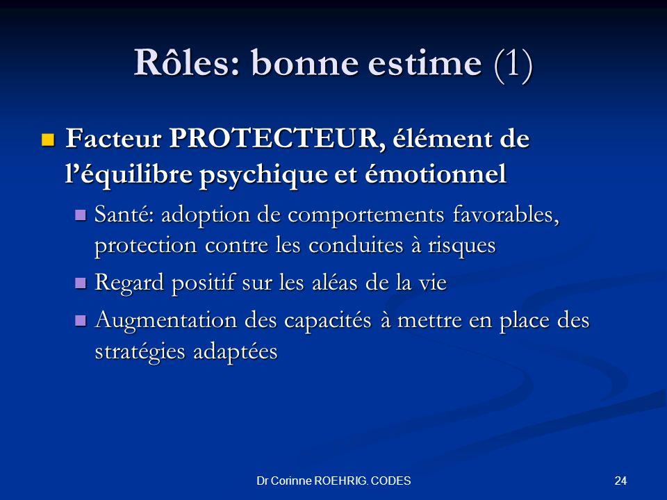 Rôles: bonne estime (1) Facteur PROTECTEUR, élément de léquilibre psychique et émotionnel Facteur PROTECTEUR, élément de léquilibre psychique et émoti