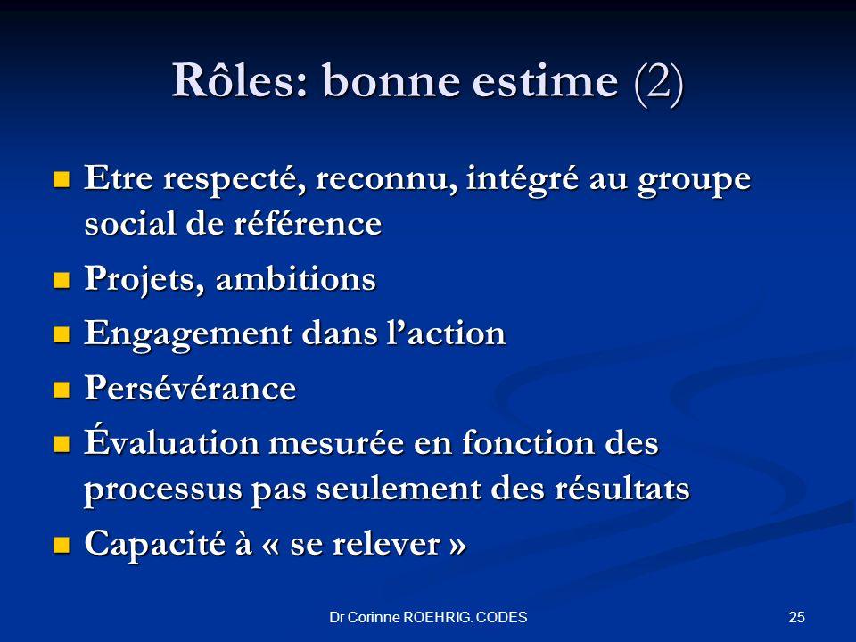 Rôles: bonne estime (2) Etre respecté, reconnu, intégré au groupe social de référence Etre respecté, reconnu, intégré au groupe social de référence Pr