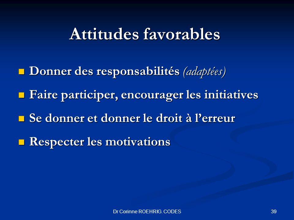 Attitudes favorables Donner des responsabilités (adaptées) Donner des responsabilités (adaptées) Faire participer, encourager les initiatives Faire pa