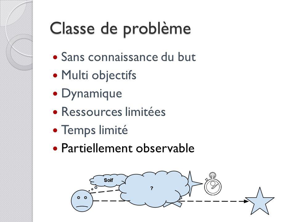Classe de problème Sans connaissance du but Multi objectifs Dynamique Ressources limitées Temps limité Partiellement observable