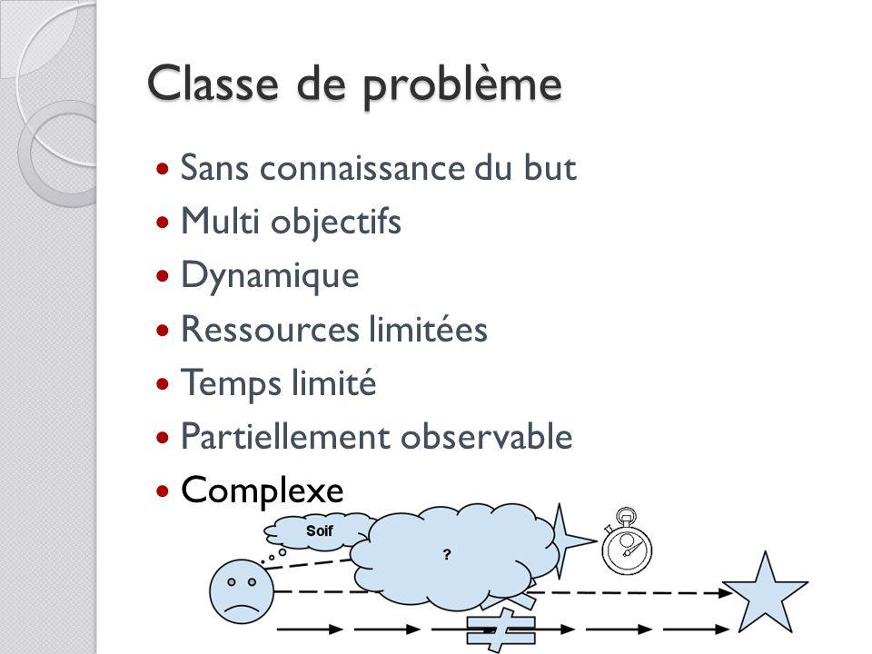 Classe de problème Sans connaissance du but Multi objectifs Dynamique Ressources limitées Temps limité Partiellement observable Complexe
