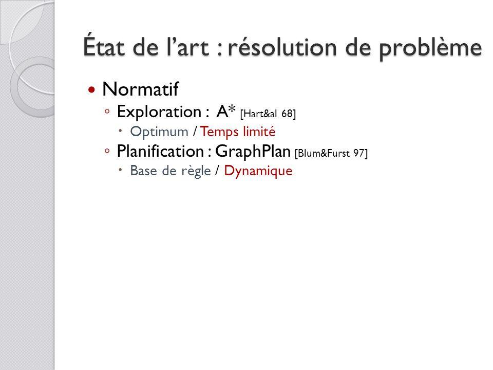 État de lart : résolution de problème Normatif Exploration : A* [Hart&al 68] Optimum / Temps limité Planification : GraphPlan [Blum&Furst 97] Base de