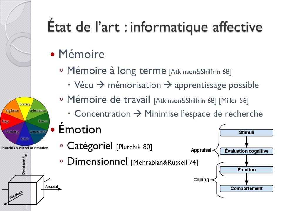État de lart : informatique affective Mémoire Mémoire à long terme [Atkinson&Shiffrin 68] Vécu mémorisation apprentissage possible Mémoire de travail