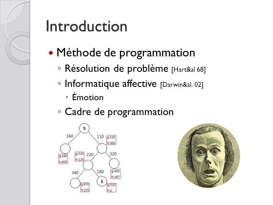 Introduction Méthode de programmation Résolution de problème [Hart&al 68] Informatique affective [Darwin&al. 02] Émotion Cadre de programmation