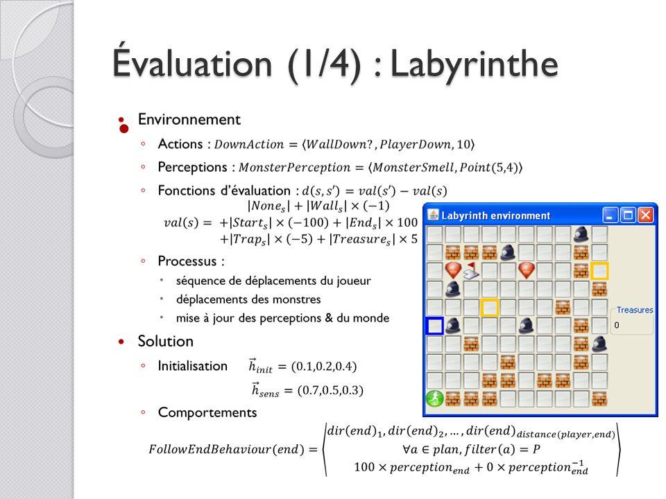 Évaluation (1/4) : Labyrinthe
