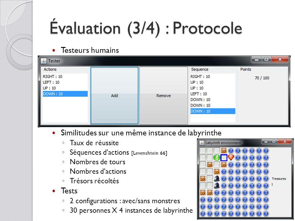 Évaluation (3/4) : Protocole Testeurs humains Similitudes sur une même instance de labyrinthe Taux de réussite Séquences dactions [Levenshtein 66] Nom