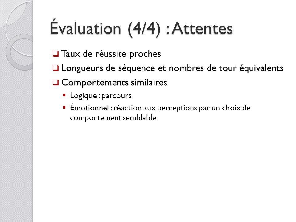 Évaluation (4/4) : Attentes Taux de réussite proches Longueurs de séquence et nombres de tour équivalents Comportements similaires Logique : parcours