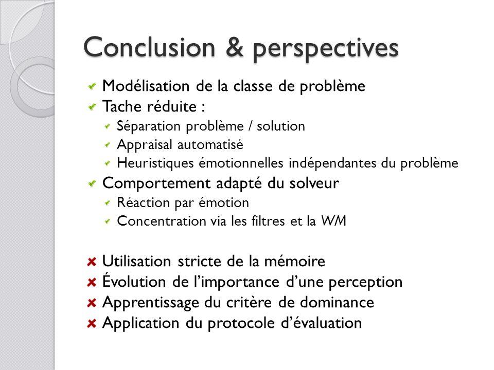 Conclusion & perspectives Modélisation de la classe de problème Tache réduite : Séparation problème / solution Appraisal automatisé Heuristiques émoti