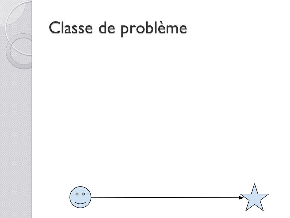 Classe de problème