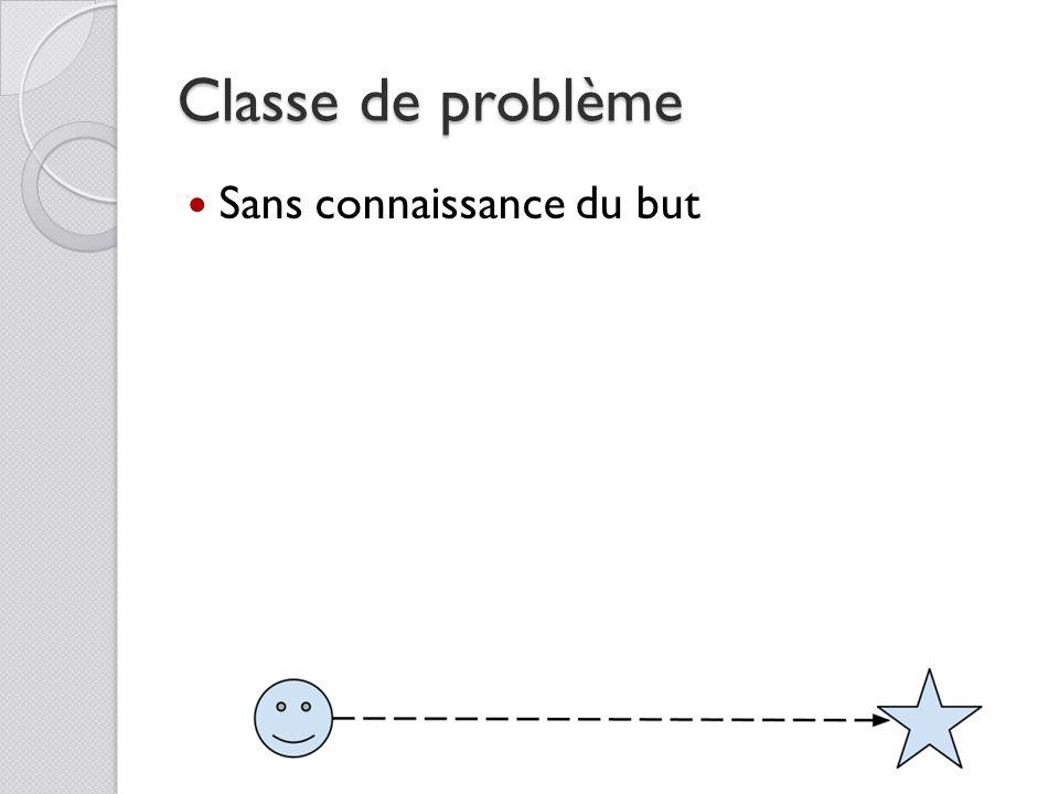 Conclusion Modélisation de la classe de problème .