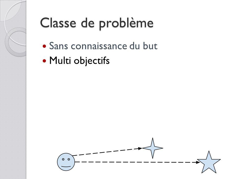 Classe de problème Sans connaissance du but Multi objectifs