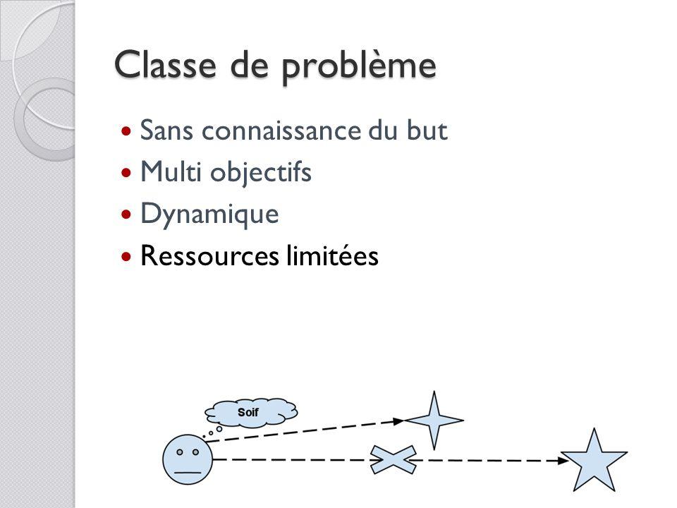 Classe de problème Sans connaissance du but Multi objectifs Dynamique Ressources limitées Temps limité