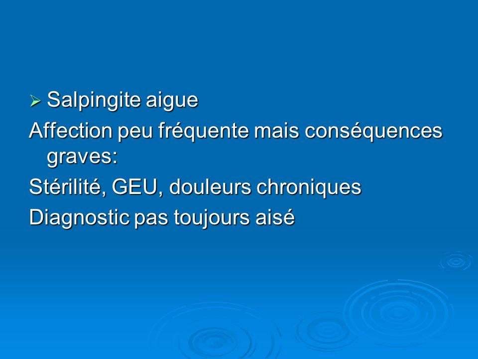 Salpingite aigue Salpingite aigue Affection peu fréquente mais conséquences graves: Stérilité, GEU, douleurs chroniques Diagnostic pas toujours aisé