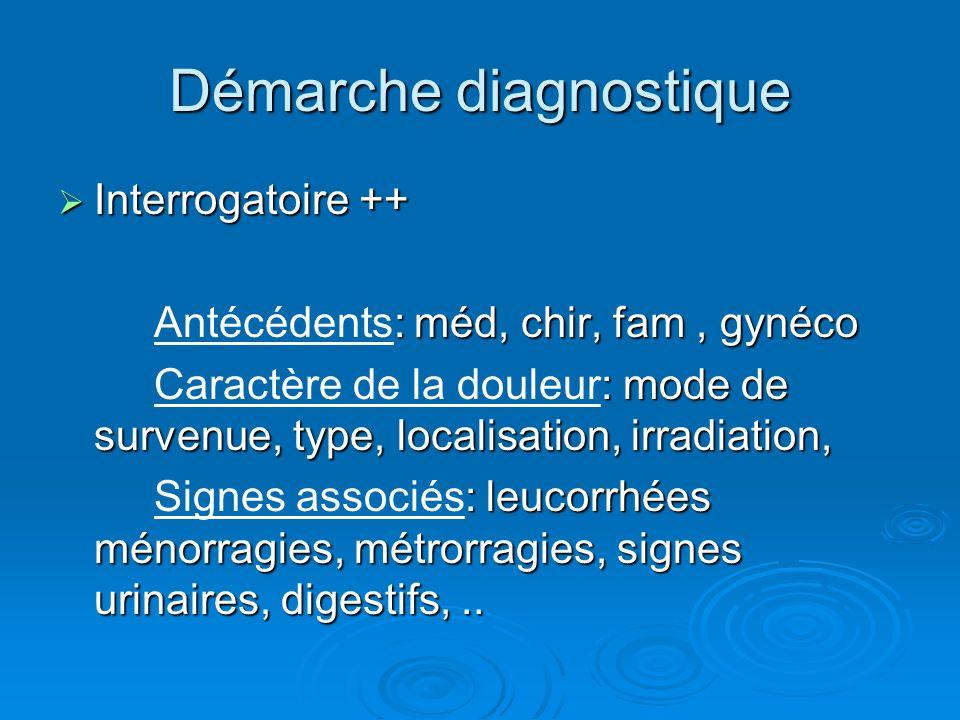 Ex complémentaires: β HCG négatifs, échographie ++