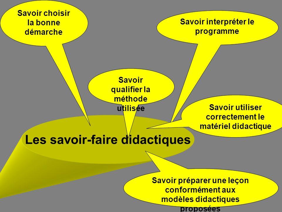 Les savoir-faire didactiques Savoir interpréter le programme Savoir choisir la bonne démarche Savoir qualifier la méthode utilisée Savoir préparer une