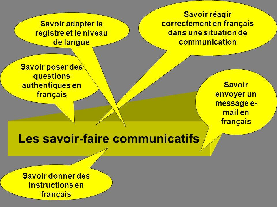 Les savoir-faire communicatifs Savoir poser des questions authentiques en français Savoir réagir correctement en français dans une situation de commun