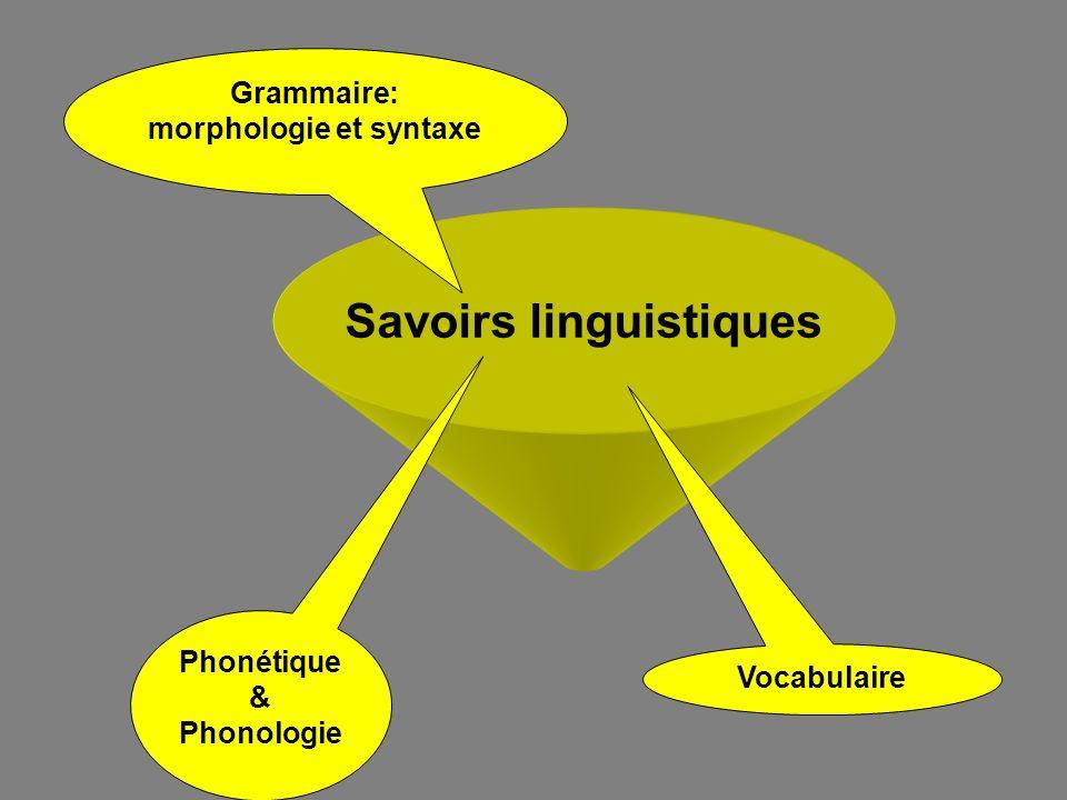 Savoirs linguistiques Phonétique & Phonologie Vocabulaire Grammaire: morphologie et syntaxe