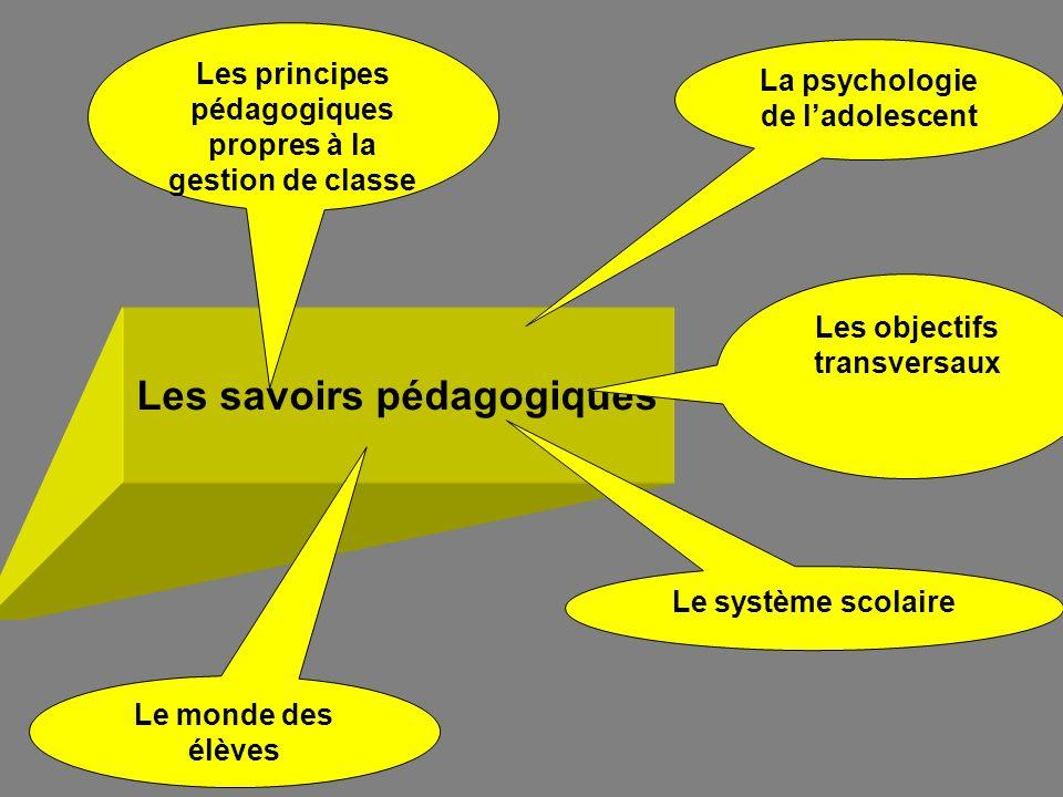 Les savoirs pédagogiques Le système scolaire Le monde des élèves La psychologie de ladolescent Les principes pédagogiques propres à la gestion de clas
