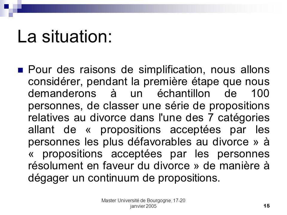 Master Université de Bourgogne, 17-20 janvier 200515 La situation: Pour des raisons de simplification, nous allons considérer, pendant la première éta