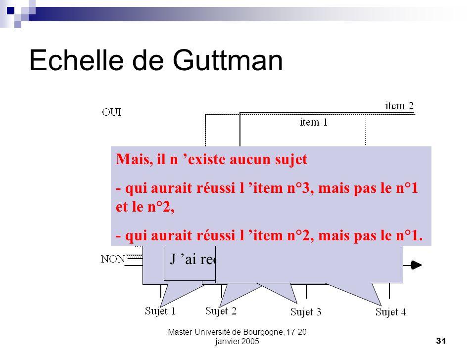 Master Université de Bourgogne, 17-20 janvier 200531 Echelle de Guttman J ai échoué à l ensemble du test. J ai obtenu 0 point. J ai réussi seulement l
