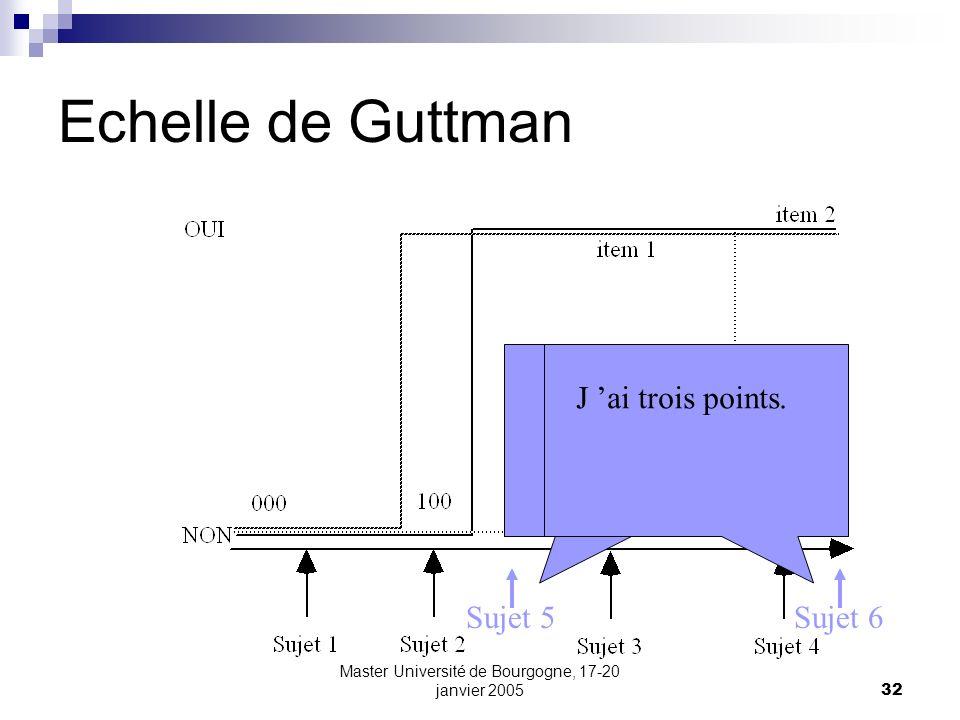 Master Université de Bourgogne, 17-20 janvier 200532 Echelle de Guttman J ai deux points. Sujet 5 J ai trois points. Sujet 6