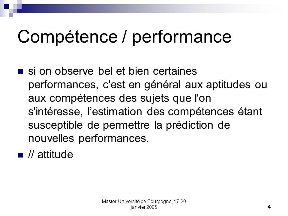 Master Université de Bourgogne, 17-20 janvier 200545 Le « modèle de Rasch » RASCH postule qu il a affaire à des items de même pouvoir discriminatif, mais ayant un niveau de difficulté distinct (LORD & NOVICK, 1968, p.