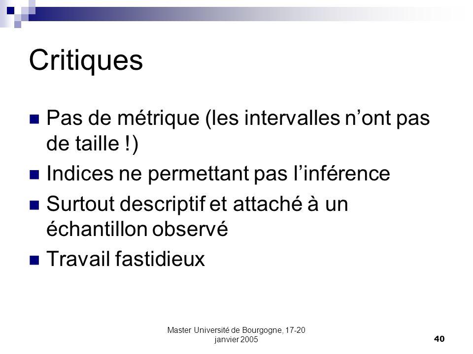 Master Université de Bourgogne, 17-20 janvier 200540 Critiques Pas de métrique (les intervalles nont pas de taille !) Indices ne permettant pas linfér