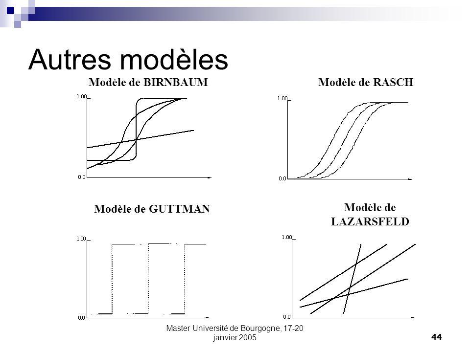 Master Université de Bourgogne, 17-20 janvier 200544 Autres modèles Modèle de BIRNBAUMModèle de RASCH Modèle de GUTTMAN Modèle de LAZARSFELD