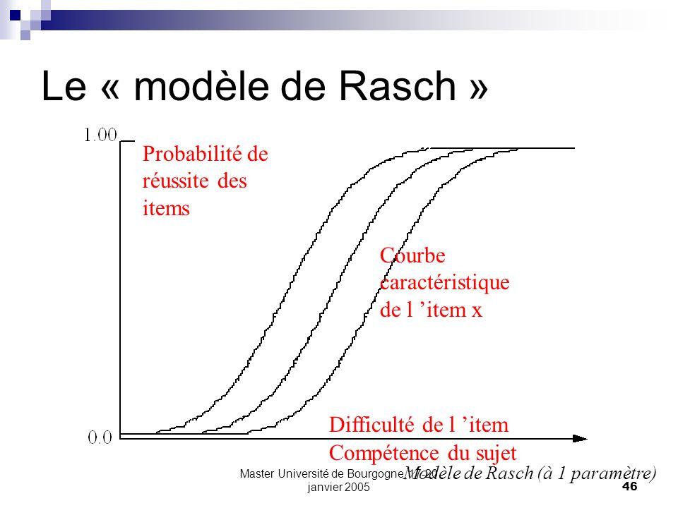 Master Université de Bourgogne, 17-20 janvier 200546 Le « modèle de Rasch » Modèle de Rasch (à 1 paramètre) Compétence du sujet Difficulté de l item P