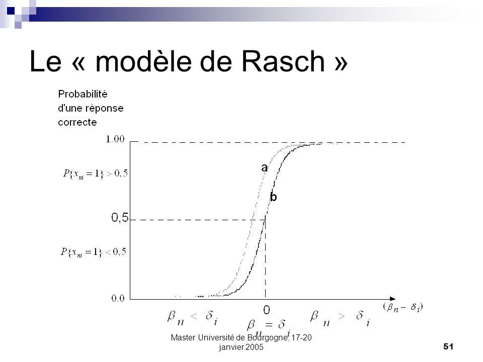 Master Université de Bourgogne, 17-20 janvier 200551 Le « modèle de Rasch »