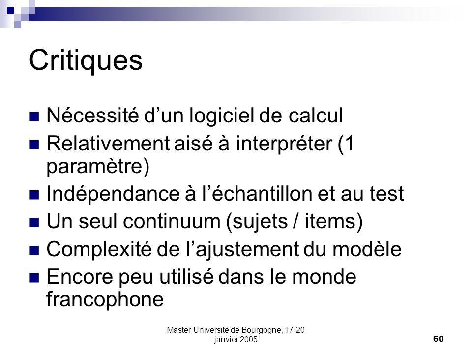 Master Université de Bourgogne, 17-20 janvier 200560 Critiques Nécessité dun logiciel de calcul Relativement aisé à interpréter (1 paramètre) Indépend