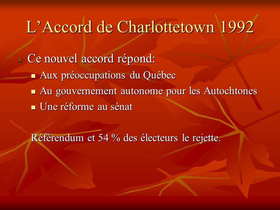 LAccord de Charlottetown 1992 Ce nouvel accord répond: Ce nouvel accord répond: Aux préoccupations du Québec Aux préoccupations du Québec Au gouvernement autonome pour les Autochtones Au gouvernement autonome pour les Autochtones Une réforme au sénat Une réforme au sénat Référendum et 54 % des électeurs le rejette.