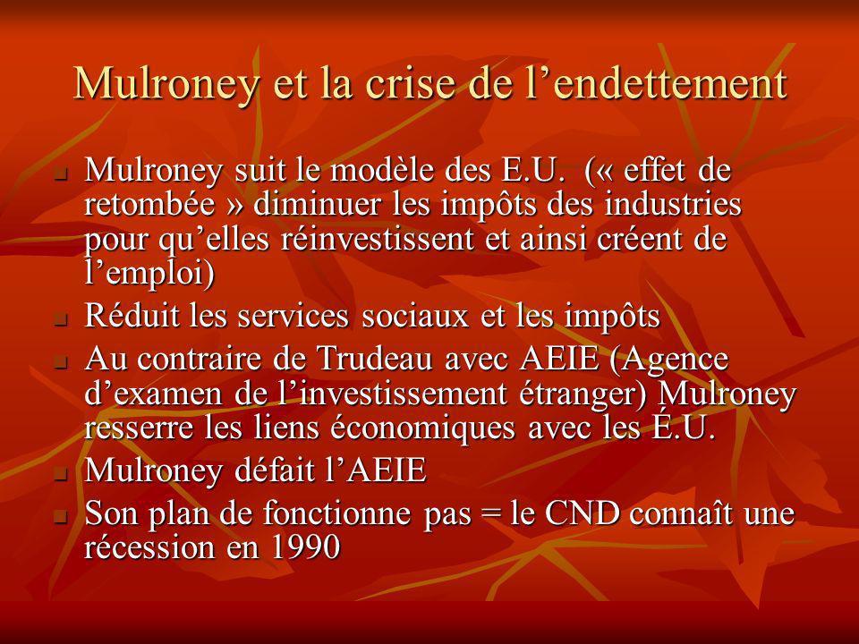 Mulroney et la crise de lendettement Mulroney suit le modèle des E.U.