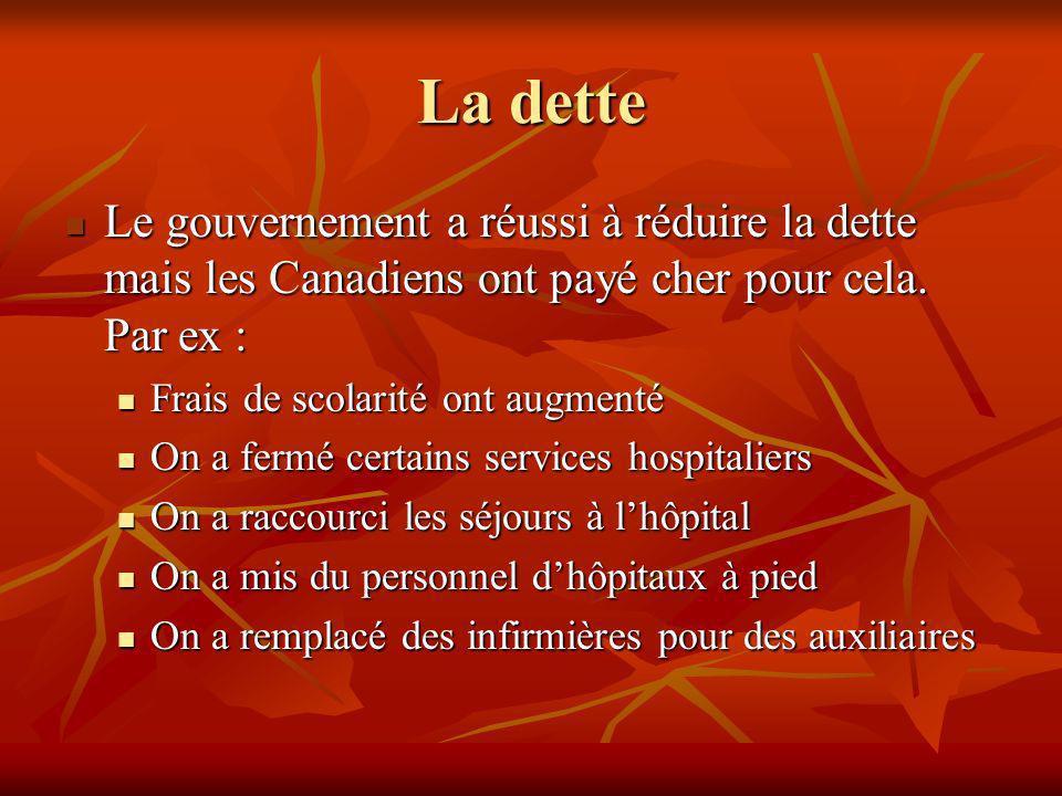 La dette Le gouvernement a réussi à réduire la dette mais les Canadiens ont payé cher pour cela.