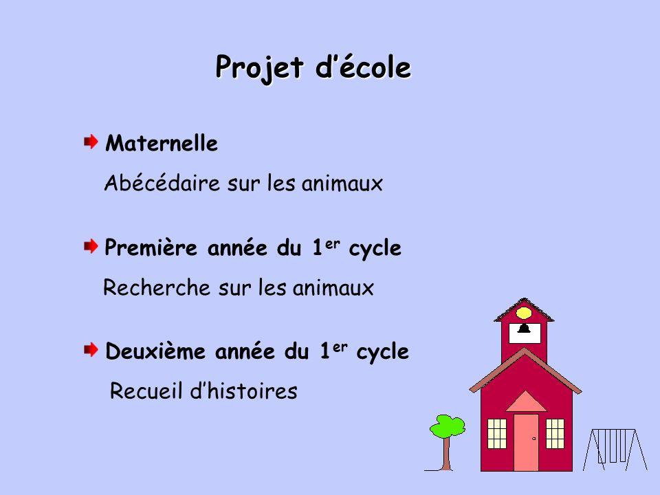 Projet décole Maternelle Abécédaire sur les animaux Première année du 1 er cycle Recherche sur les animaux Deuxième année du 1 er cycle Recueil dhistoires