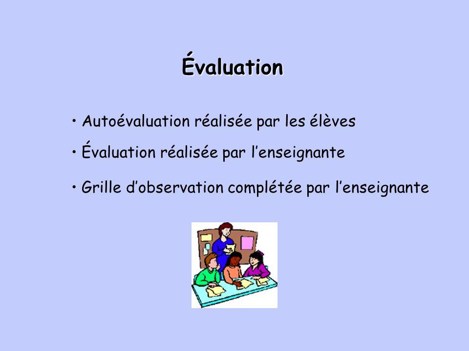 Évaluation Autoévaluation réalisée par les élèves Grille dobservation complétée par lenseignante Évaluation réalisée par lenseignante