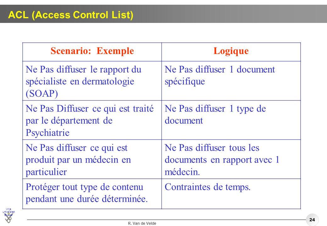 Vrije Universiteit Brussel R. Van de Velde 24 ACL (Access Control List) Scenario: ExempleLogique Ne Pas diffuser le rapport du spécialiste en dermatol