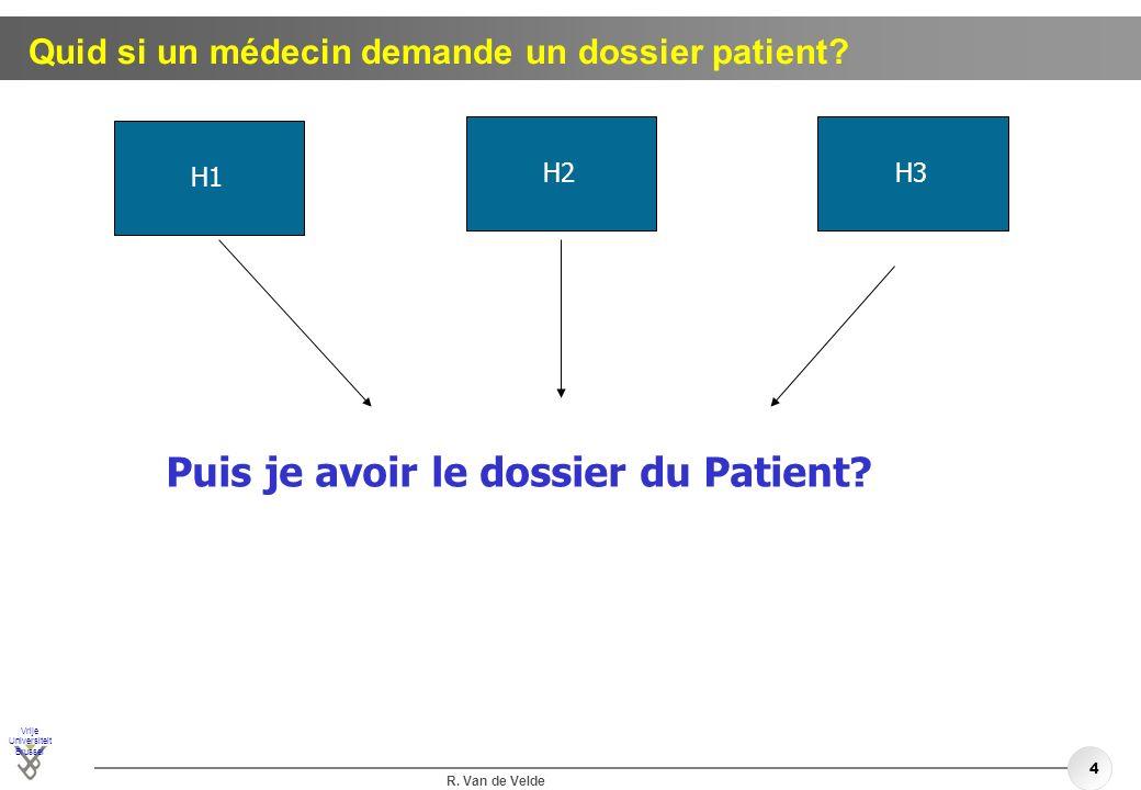 Vrije Universiteit Brussel R. Van de Velde 4 Quid si un médecin demande un dossier patient? H1H2H3 Puis je avoir le dossier du Patient?