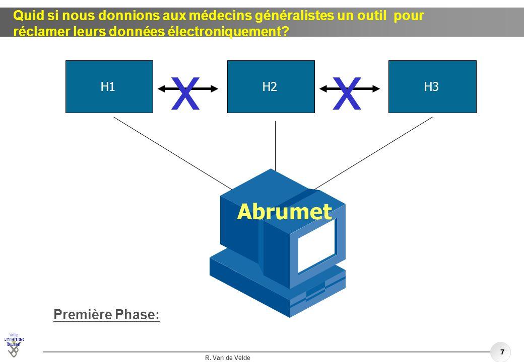 Vrije Universiteit Brussel R. Van de Velde 7 Quid si nous donnions aux médecins généralistes un outil pour réclamer leurs données électroniquement? H1