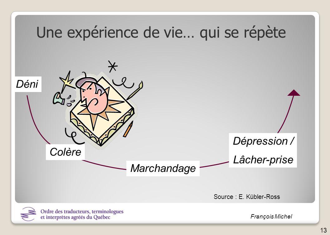 François Michel Déni Marchandage Dépression / Lâcher-prise Colère Source : E. Kübler-Ross Une expérience de vie… qui se répète 13