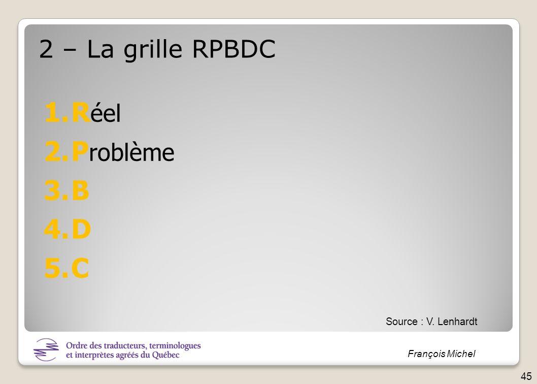 François Michel 2 – La grille RPBDC 1.R éel 2.P roblème 3.B 4.D 5.C Source : V. Lenhardt 45