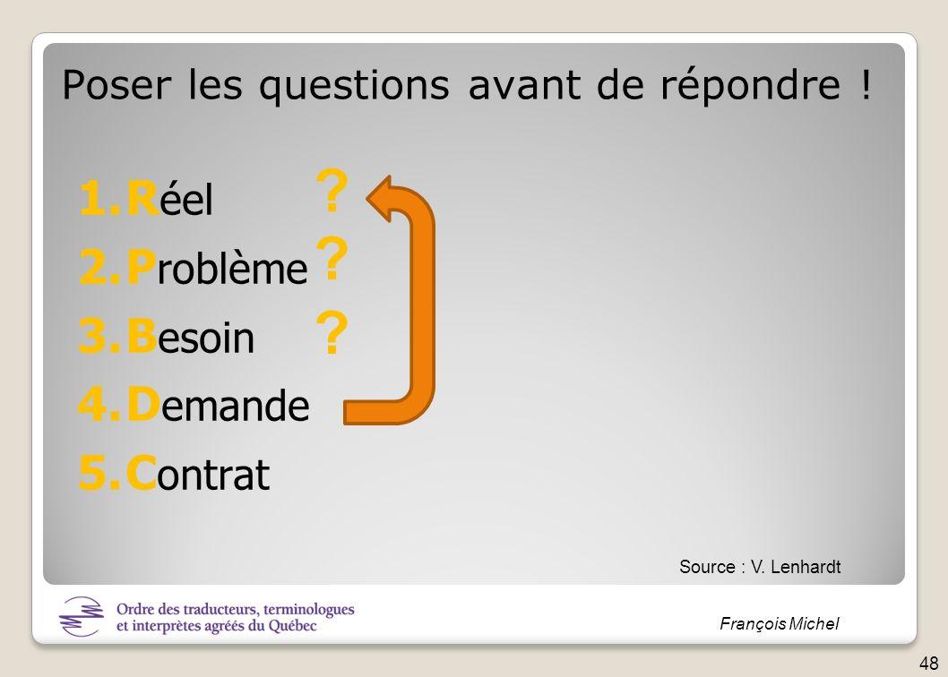 François Michel Poser les questions avant de répondre ! 1.R éel 2.P roblème 3.B esoin 4.D emande 5.C ontrat ? ? ? Source : V. Lenhardt 48