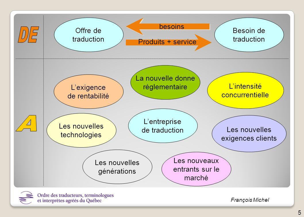 François Michel 4) Professionnel 4 – La colonne vertébrale du sens 3) Managérial Source : V.