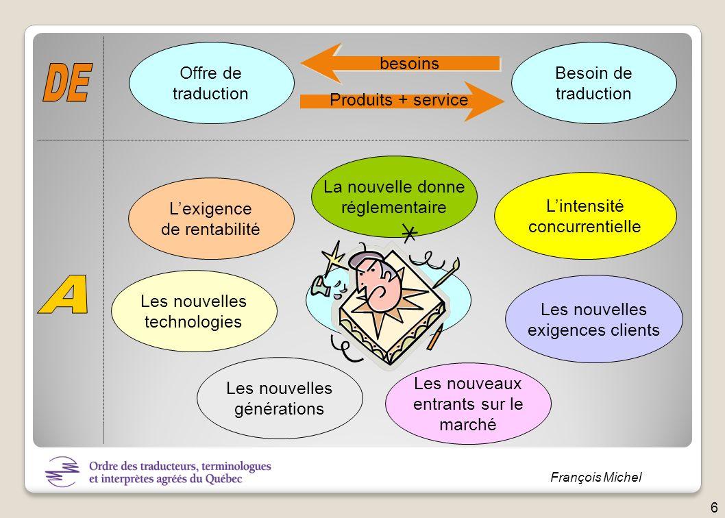 François Michel 3) Managérial 4) Professionnel 4 – La colonne vertébrale du sens 2) Organisationnel Source : V.